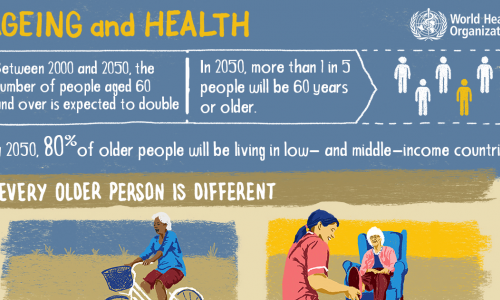 New WHO report on ageing and health has age-friendly relevance